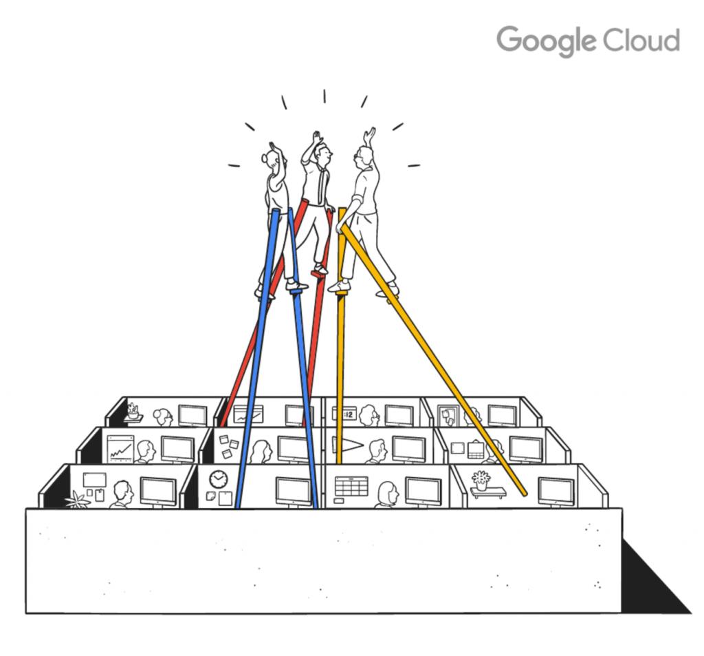Google all together